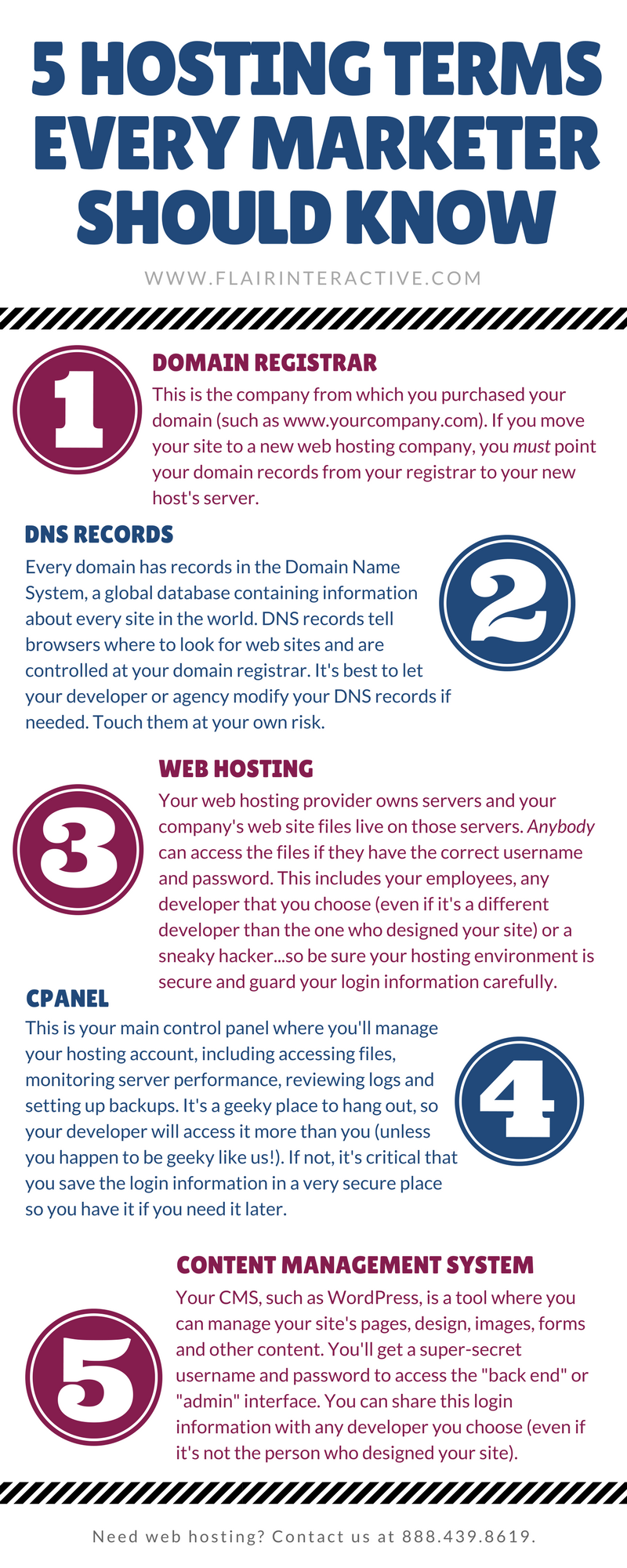 5 Hosting Terms Every Marketer Should Know