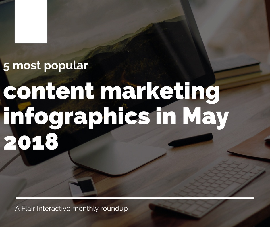 5 most popular CM infographics