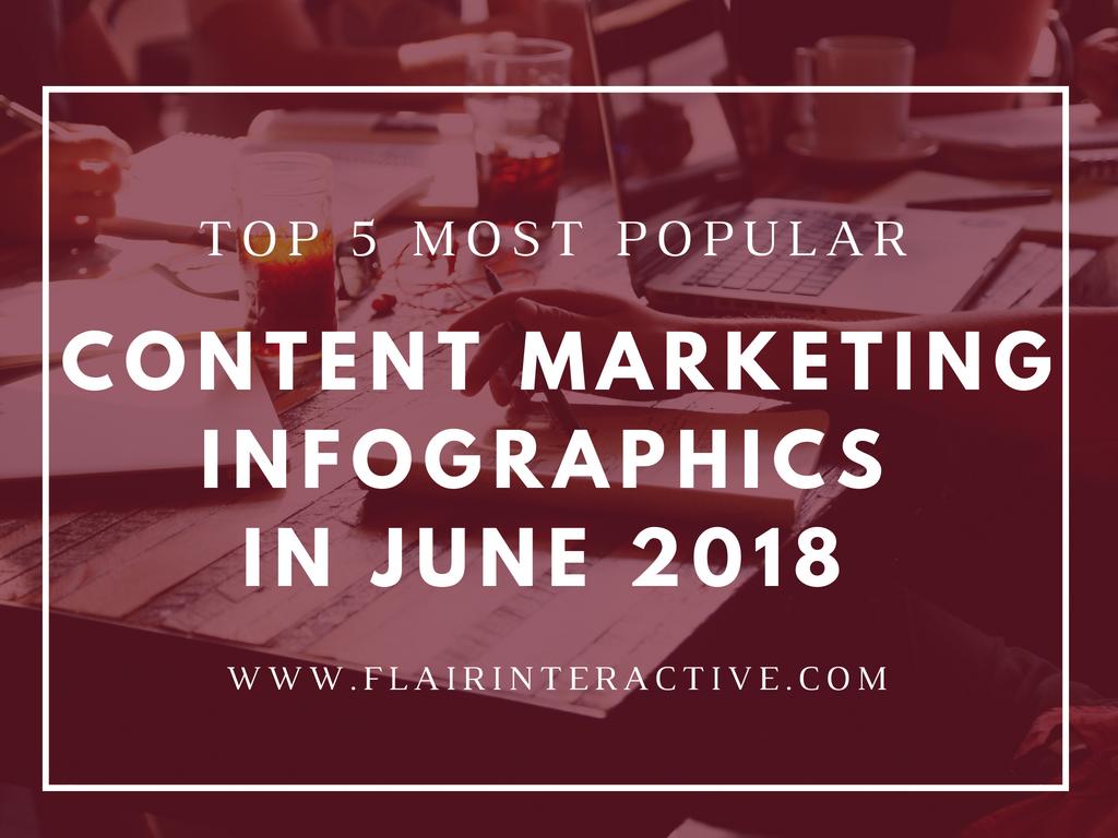 content marketing infographics june 2018