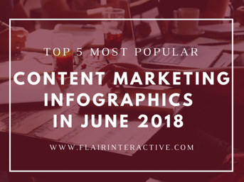 content marketing infographics june 2018